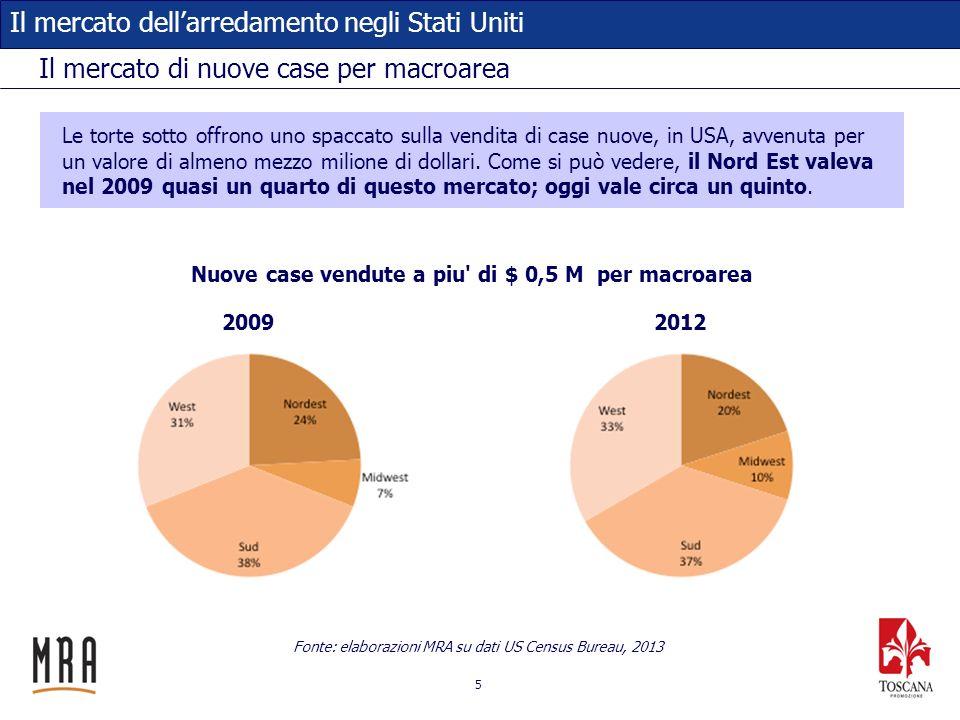 16 Il mercato dellarredamento negli Stati Uniti Le importazioni dallItalia: zona giorno Fonte: US International Trade Administration, 2013.