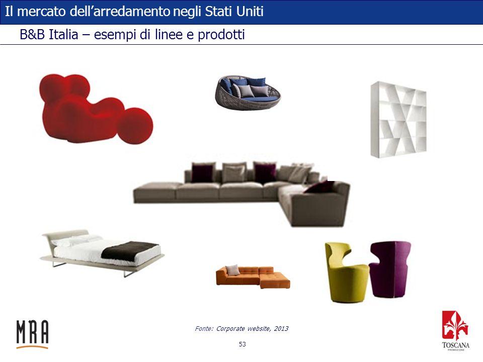 53 Il mercato dellarredamento negli Stati Uniti B&B Italia – esempi di linee e prodotti Fonte: Corporate website, 2013