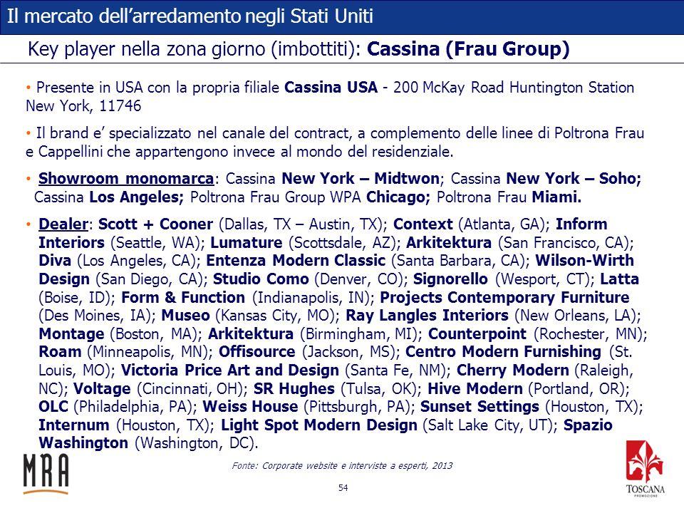 54 Il mercato dellarredamento negli Stati Uniti Key player nella zona giorno (imbottiti): Cassina (Frau Group) Presente in USA con la propria filiale