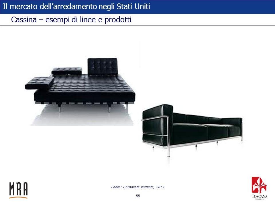 55 Il mercato dellarredamento negli Stati Uniti Cassina – esempi di linee e prodotti Fonte: Corporate website, 2013
