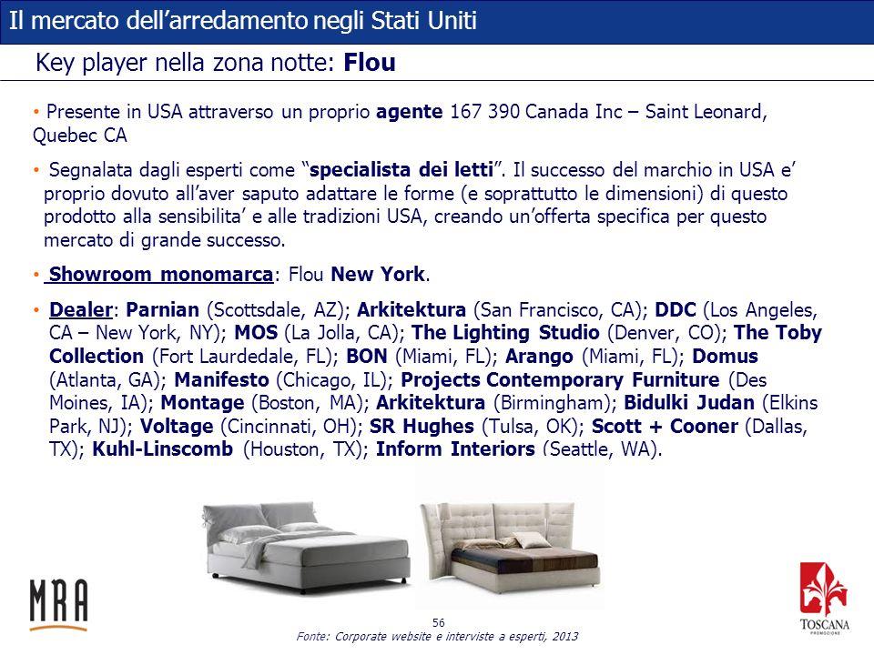 56 Il mercato dellarredamento negli Stati Uniti Key player nella zona notte: Flou Presente in USA attraverso un proprio agente 167 390 Canada Inc – Sa