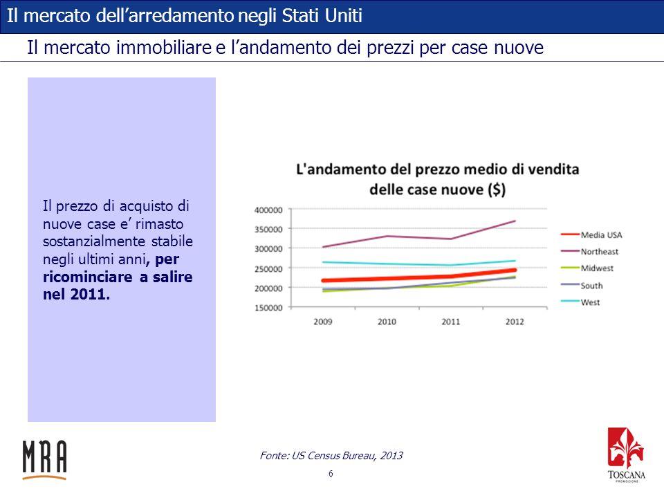 37 Il mercato dellarredamento negli Stati Uniti La distribuzione – Principali punti Le aziende italiane, nella maggioranza dei casi, agiscono sul canale distributivo di fascia alta, che segue logiche diverse dal mass market.
