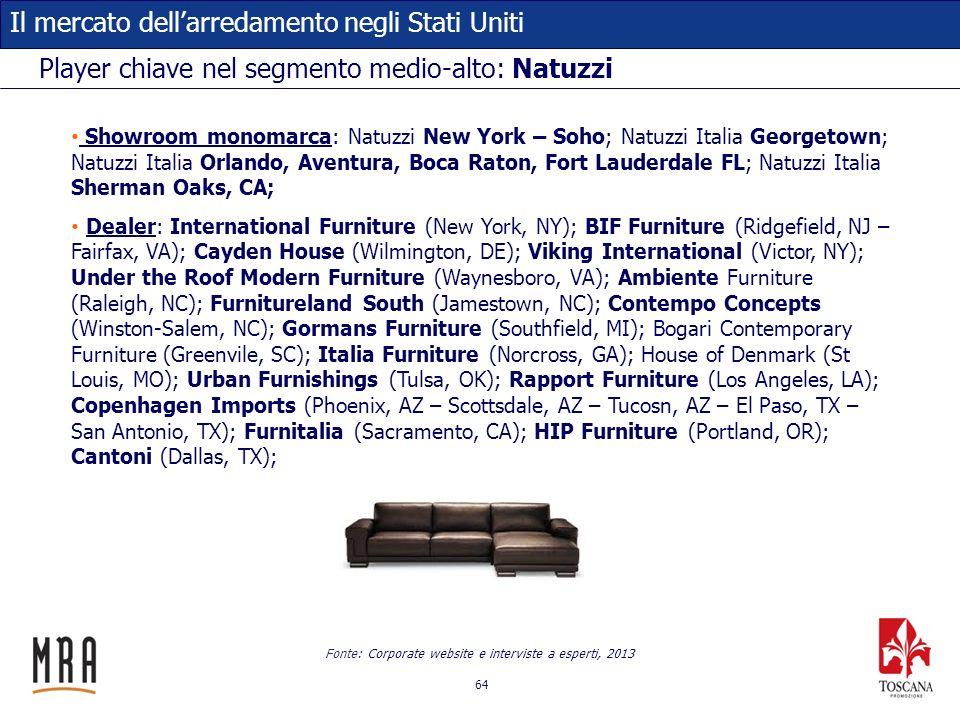 64 Il mercato dellarredamento negli Stati Uniti Player chiave nel segmento medio-alto: Natuzzi Fonte: Corporate website e interviste a esperti, 2013 S