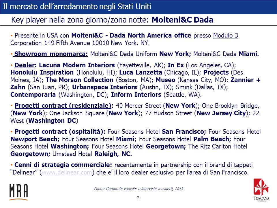 71 Il mercato dellarredamento negli Stati Uniti Key player nella zona giorno/zona notte: Molteni&C Dada Presente in USA con Molteni&C - Dada North Ame