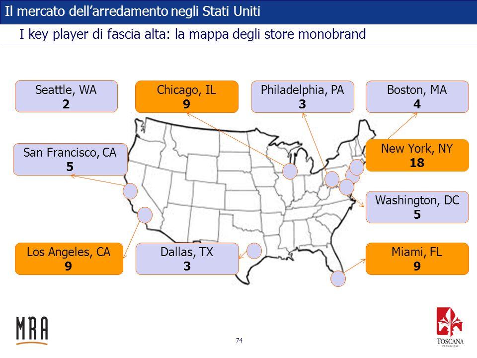 74 Il mercato dellarredamento negli Stati Uniti I key player di fascia alta: la mappa degli store monobrand New York, NY 18 San Francisco, CA 5 Washin