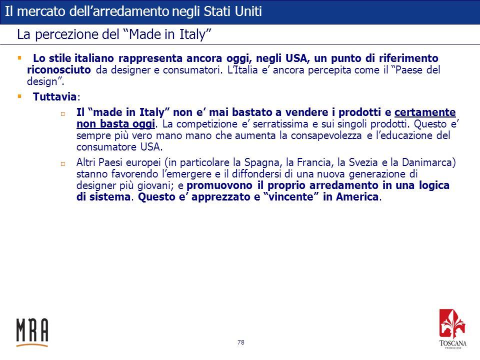 78 Il mercato dellarredamento negli Stati Uniti La percezione del Made in Italy Lo stile italiano rappresenta ancora oggi, negli USA, un punto di rife