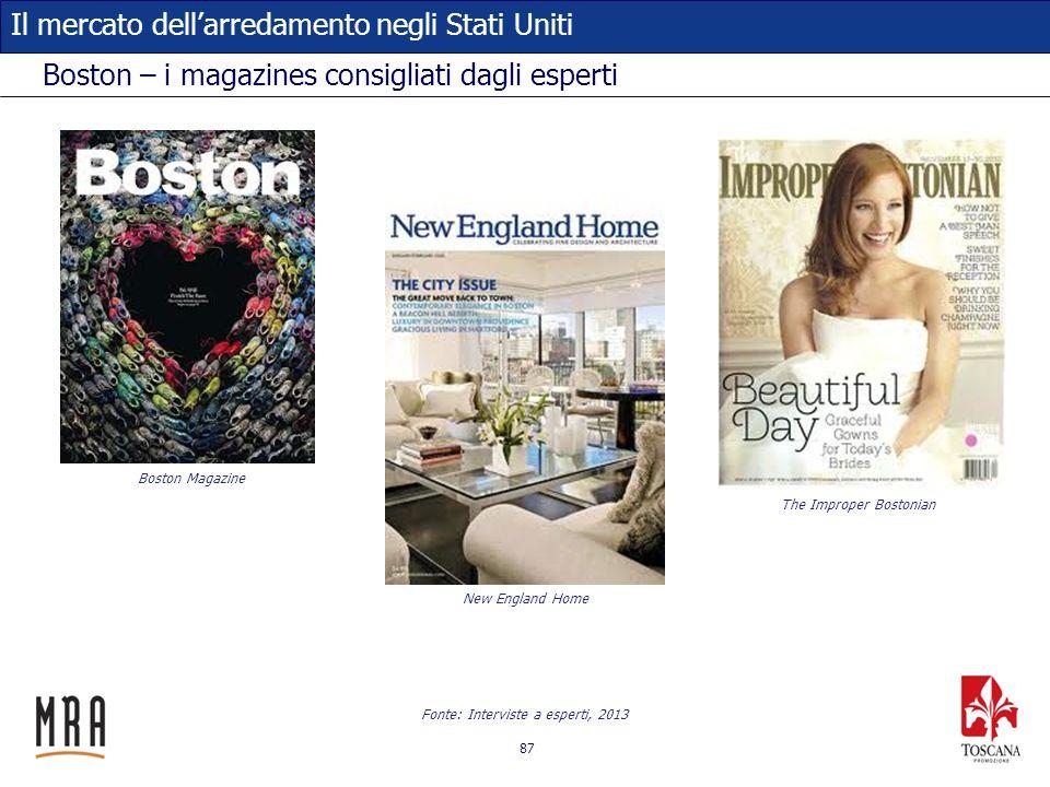 87 Il mercato dellarredamento negli Stati Uniti Boston – i magazines consigliati dagli esperti Fonte: Interviste a esperti, 2013 Boston Magazine New E