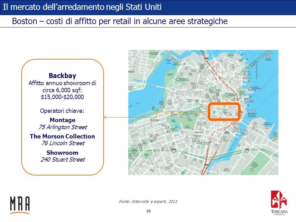 88 Il mercato dellarredamento negli Stati Uniti Boston – costi di affitto per retail in alcune aree strategiche Fonte: Interviste a esperti, 2013 Back