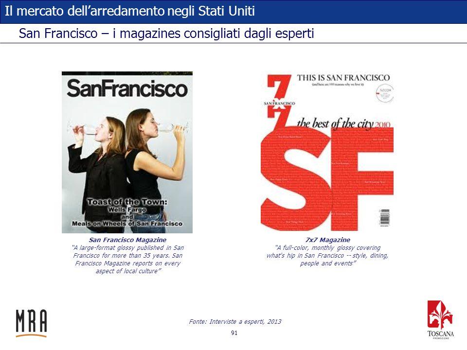 91 Il mercato dellarredamento negli Stati Uniti San Francisco – i magazines consigliati dagli esperti 7x7 Magazine A full-color, monthly glossy coveri