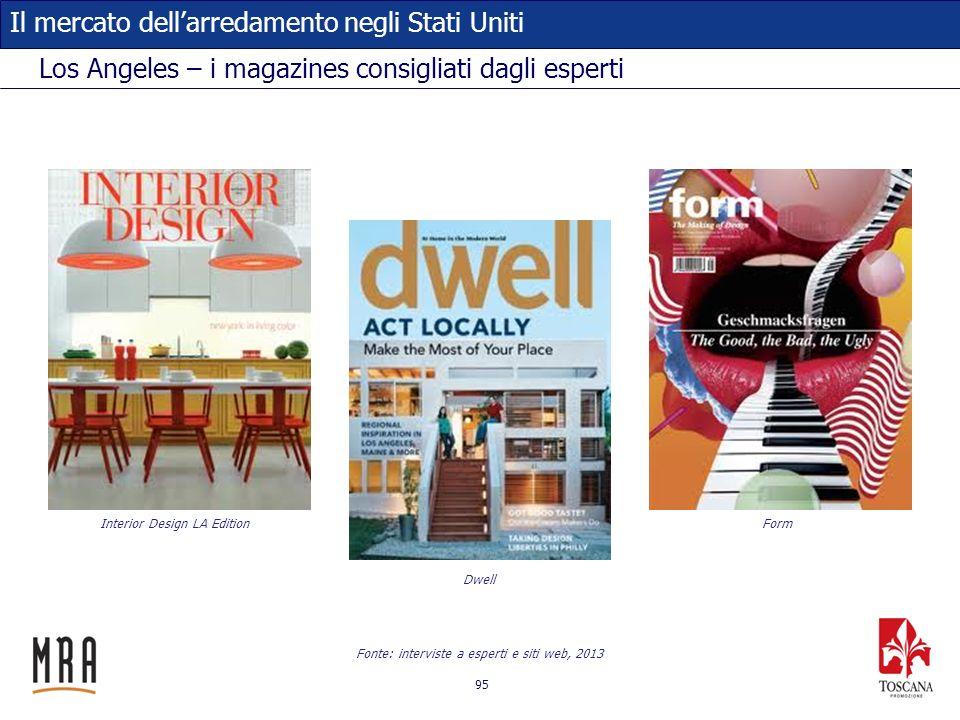 95 Il mercato dellarredamento negli Stati Uniti Los Angeles – i magazines consigliati dagli esperti Fonte: interviste a esperti e siti web, 2013 Inter