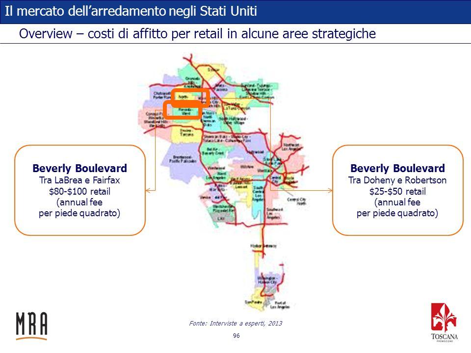 96 Il mercato dellarredamento negli Stati Uniti Overview – costi di affitto per retail in alcune aree strategiche Fonte: Interviste a esperti, 2013 Be