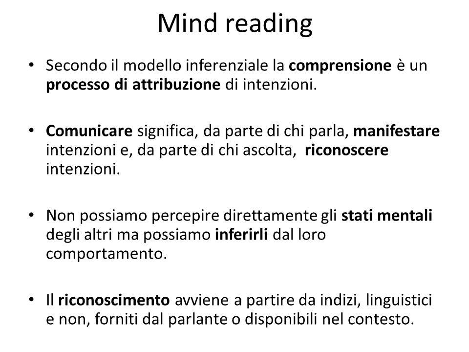 Mind reading Secondo il modello inferenziale la comprensione è un processo di attribuzione di intenzioni. Comunicare significa, da parte di chi parla,
