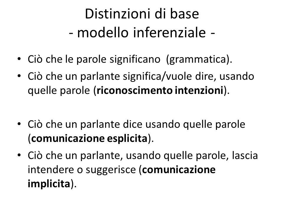 Distinzioni di base - modello inferenziale - Ciò che le parole significano (grammatica). Ciò che un parlante significa/vuole dire, usando quelle parol