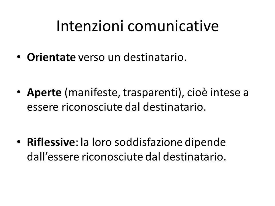 Intenzioni comunicative Orientate verso un destinatario. Aperte (manifeste, trasparenti), cioè intese a essere riconosciute dal destinatario. Riflessi