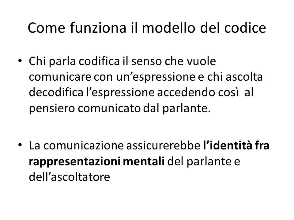 Come funziona il modello del codice Chi parla codifica il senso che vuole comunicare con unespressione e chi ascolta decodifica lespressione accedendo così al pensiero comunicato dal parlante.