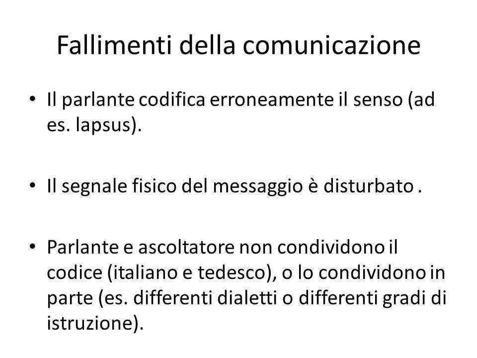 Fallimenti della comunicazione Il parlante codifica erroneamente il senso (ad es. lapsus). Il segnale fisico del messaggio è disturbato. Parlante e as
