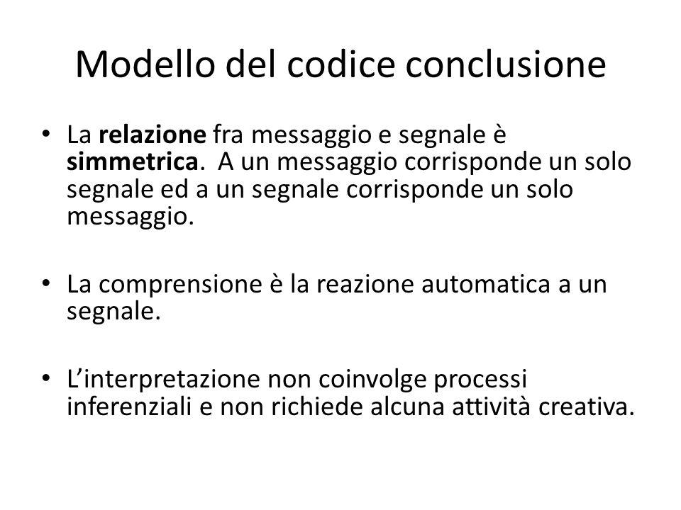 Modello del codice conclusione La relazione fra messaggio e segnale è simmetrica. A un messaggio corrisponde un solo segnale ed a un segnale corrispon