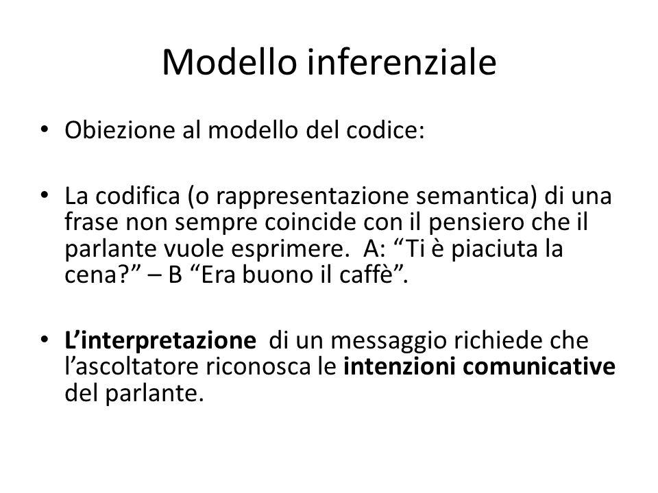 Modello inferenziale Obiezione al modello del codice: La codifica (o rappresentazione semantica) di una frase non sempre coincide con il pensiero che il parlante vuole esprimere.