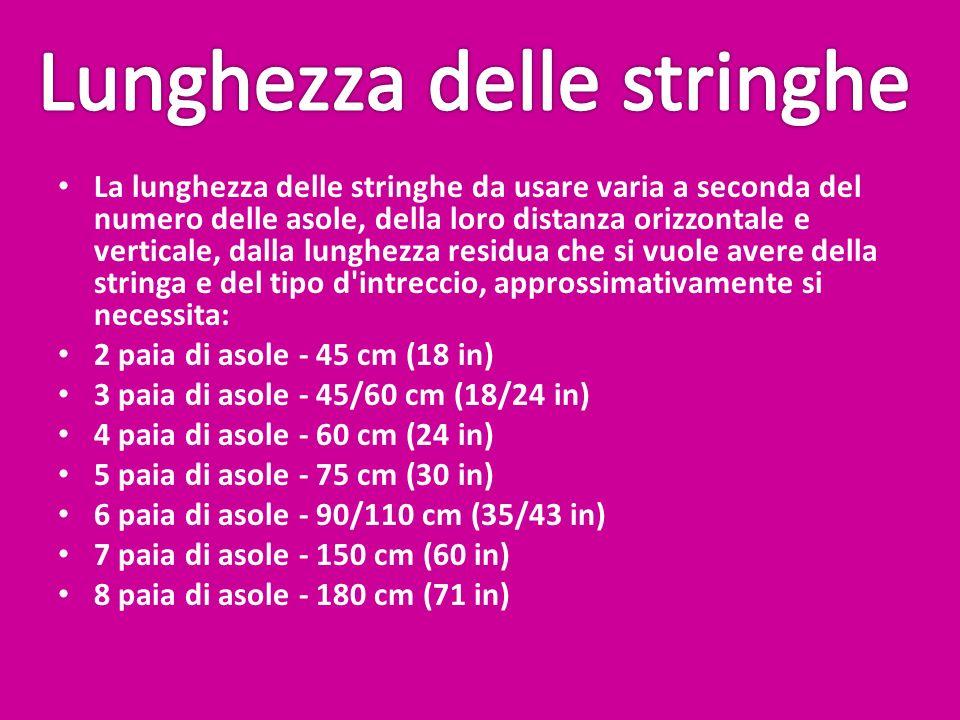 La lunghezza delle stringhe da usare varia a seconda del numero delle asole, della loro distanza orizzontale e verticale, dalla lunghezza residua che