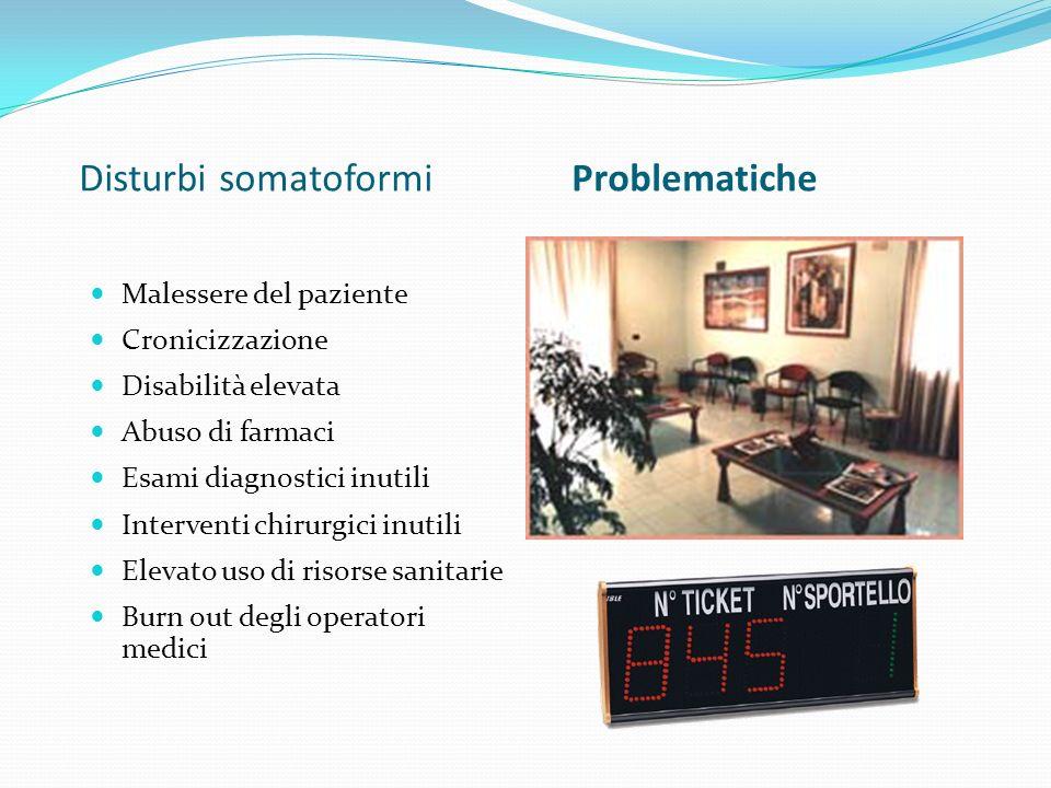 Disturbi somatoformi Problematiche Malessere del paziente Cronicizzazione Disabilità elevata Abuso di farmaci Esami diagnostici inutili Interventi chi