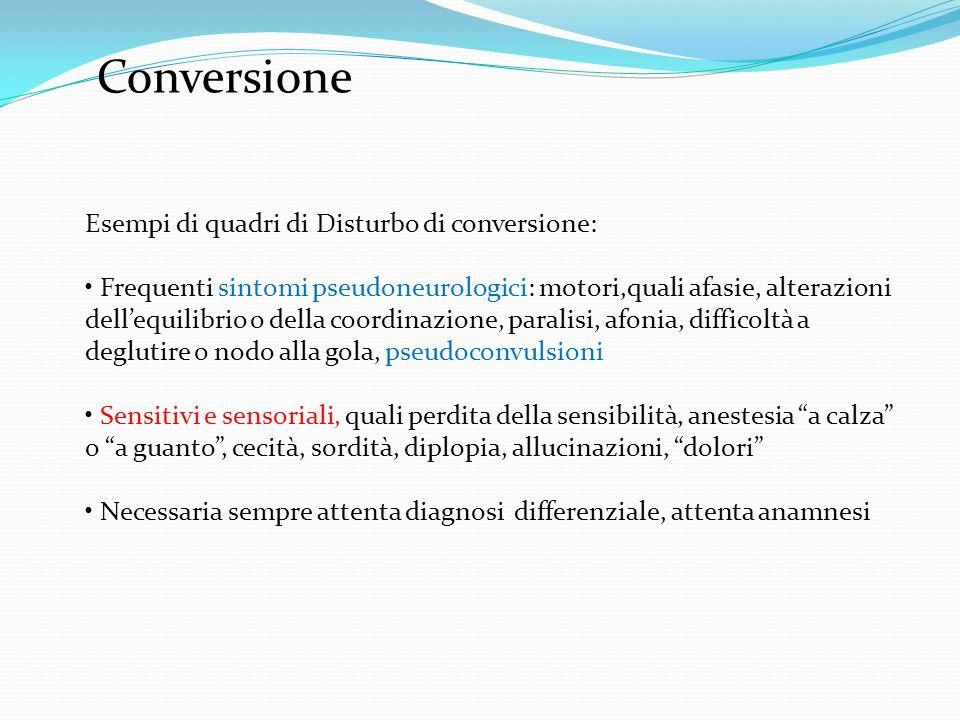 Conversione Esempi di quadri di Disturbo di conversione: Frequenti sintomi pseudoneurologici: motori,quali afasie, alterazioni dellequilibrio o della