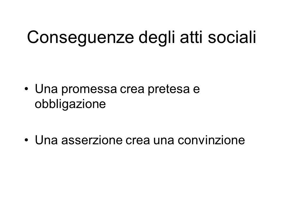 Conseguenze degli atti sociali Una promessa crea pretesa e obbligazione Una asserzione crea una convinzione