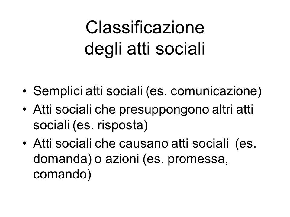 Classificazione degli atti sociali Semplici atti sociali (es. comunicazione) Atti sociali che presuppongono altri atti sociali (es. risposta) Atti soc