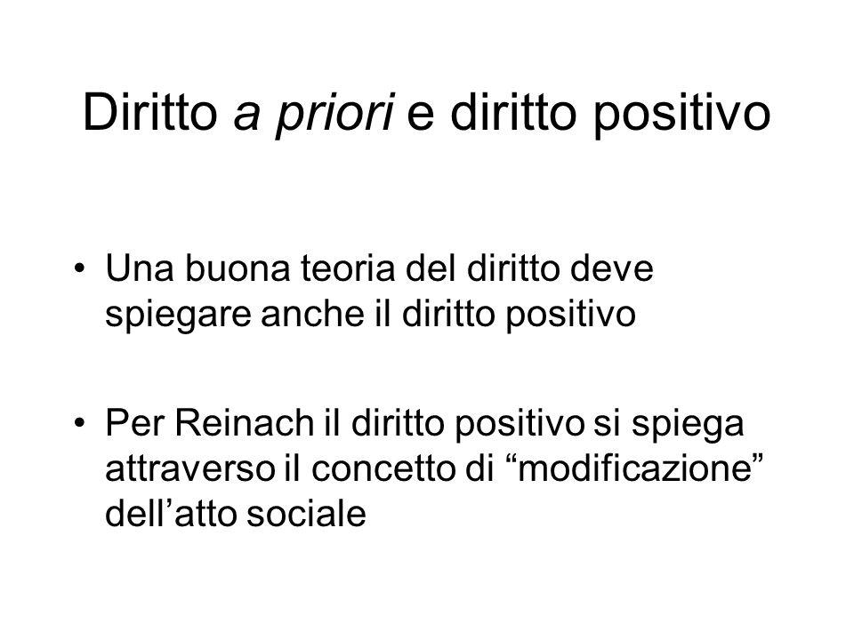 Diritto a priori e diritto positivo Una buona teoria del diritto deve spiegare anche il diritto positivo Per Reinach il diritto positivo si spiega att