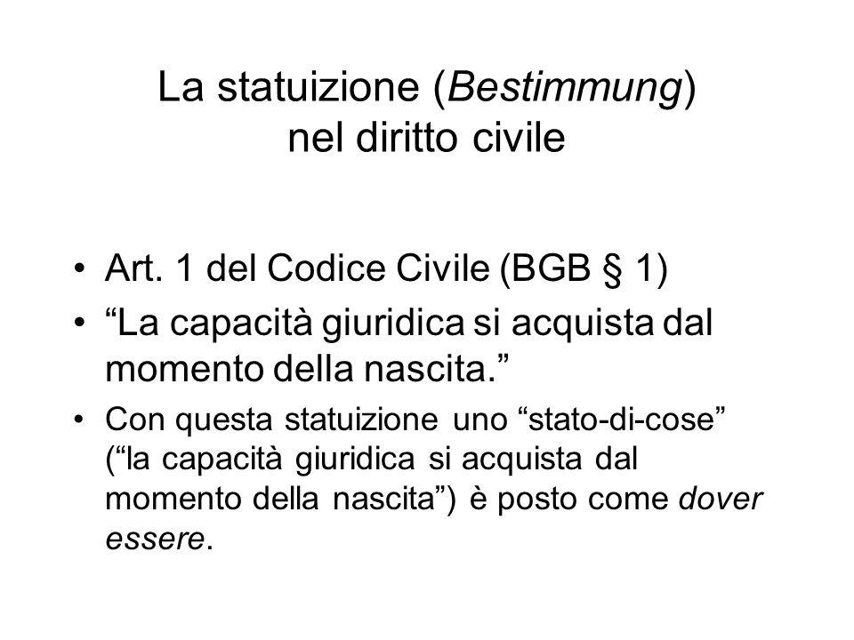 La statuizione (Bestimmung) nel diritto civile Art. 1 del Codice Civile (BGB § 1) La capacità giuridica si acquista dal momento della nascita. Con que