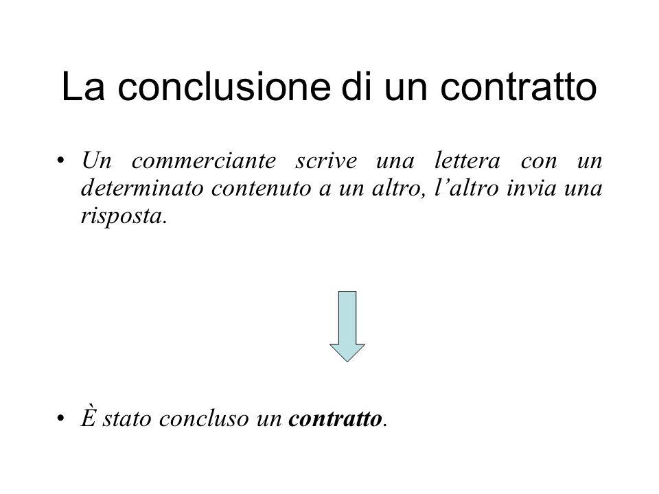 La conclusione di un contratto Un commerciante scrive una lettera con un determinato contenuto a un altro, laltro invia una risposta. È stato concluso