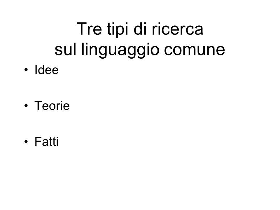 Tre tipi di ricerca sul linguaggio comune Idee Teorie Fatti