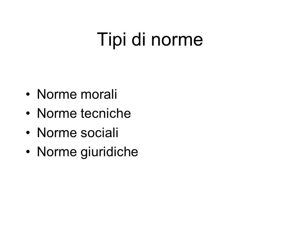 Tipi di norme Norme morali Norme tecniche Norme sociali Norme giuridiche