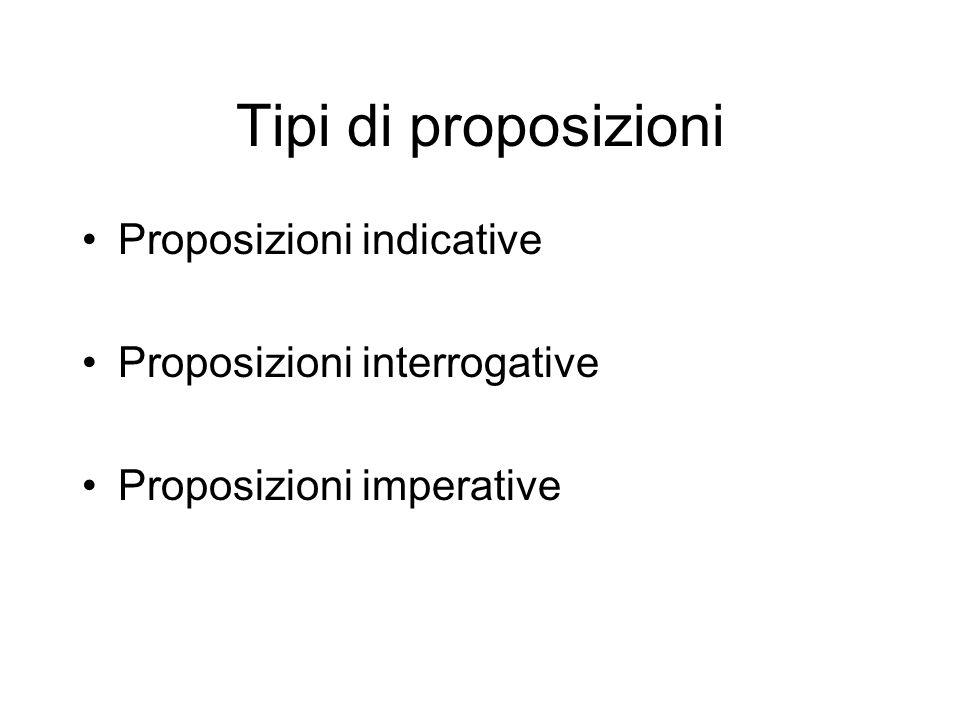 Tipi di proposizioni Proposizioni indicative Proposizioni interrogative Proposizioni imperative