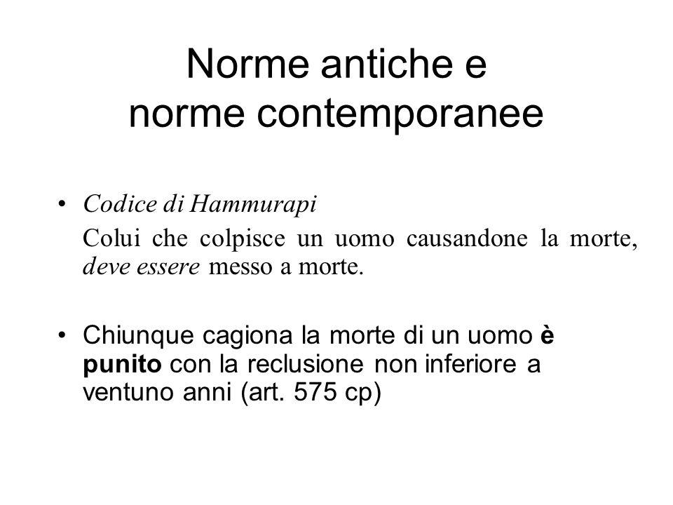 Norme antiche e norme contemporanee Codice di Hammurapi Colui che colpisce un uomo causandone la morte, deve essere messo a morte. Chiunque cagiona la