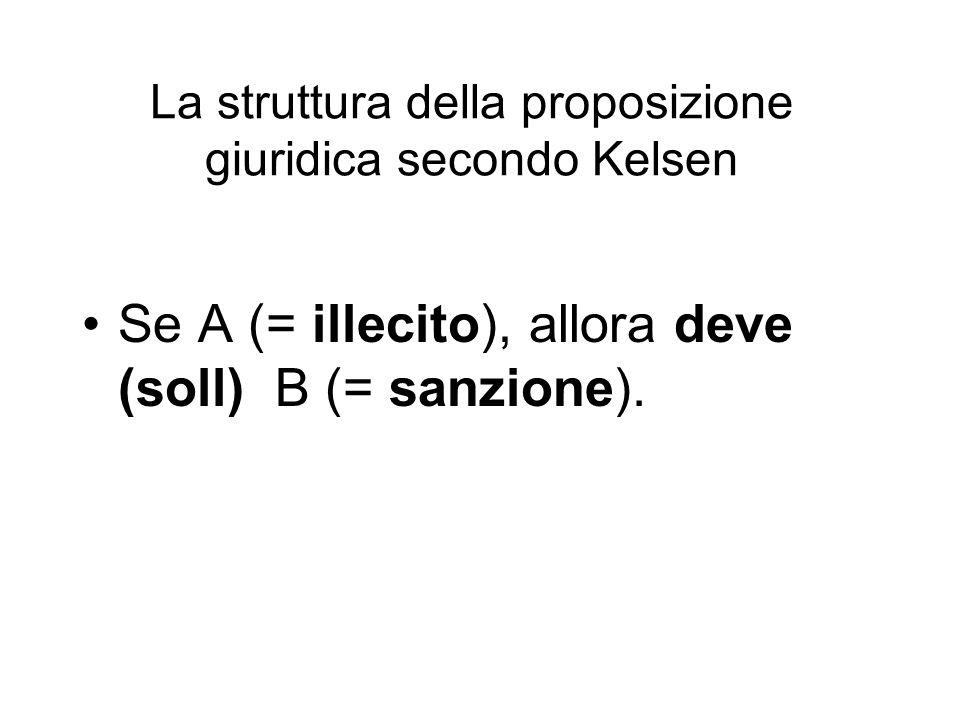 La struttura della proposizione giuridica secondo Kelsen Se A (= illecito), allora deve (soll) B (= sanzione).
