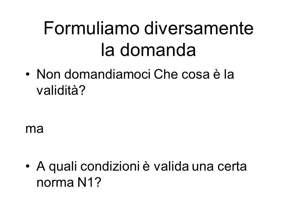 Formuliamo diversamente la domanda Non domandiamoci Che cosa è la validità? ma A quali condizioni è valida una certa norma N1?