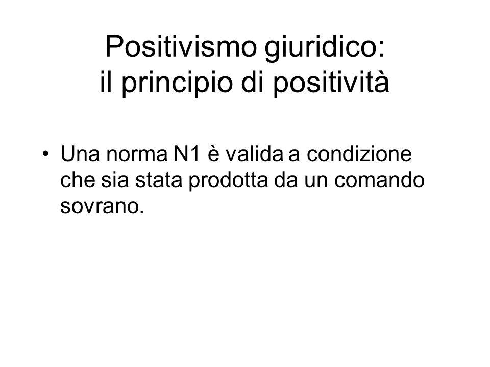 Positivismo giuridico: il principio di positività Una norma N1 è valida a condizione che sia stata prodotta da un comando sovrano.
