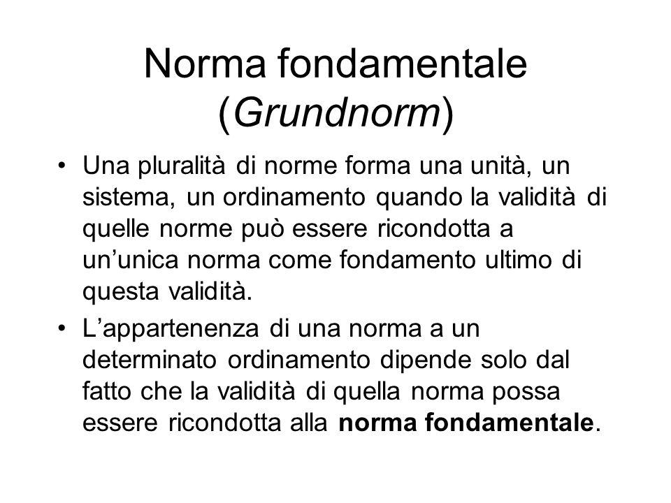 Norma fondamentale (Grundnorm) Una pluralità di norme forma una unità, un sistema, un ordinamento quando la validità di quelle norme può essere ricond