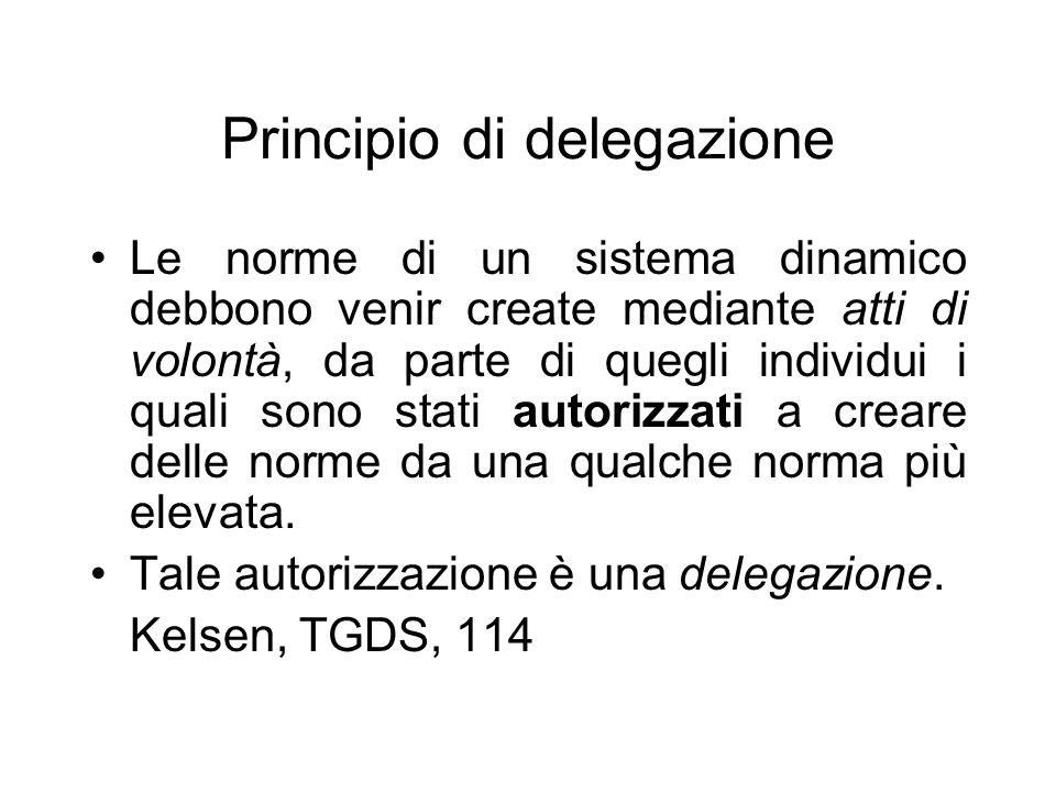Principio di delegazione Le norme di un sistema dinamico debbono venir create mediante atti di volontà, da parte di quegli individui i quali sono stat