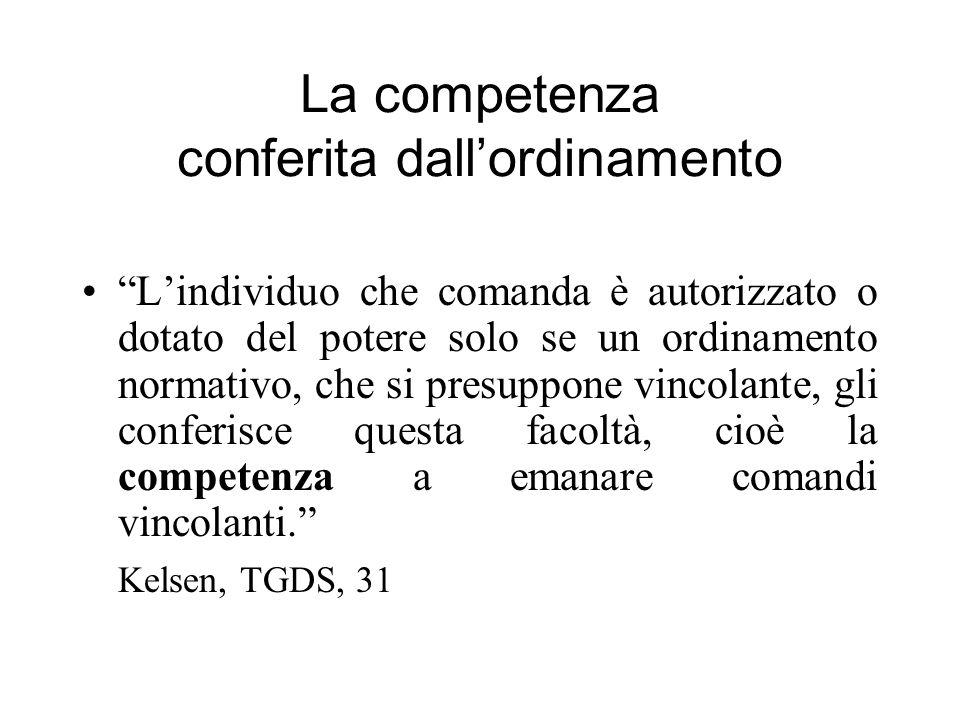 La competenza conferita dallordinamento Lindividuo che comanda è autorizzato o dotato del potere solo se un ordinamento normativo, che si presuppone v
