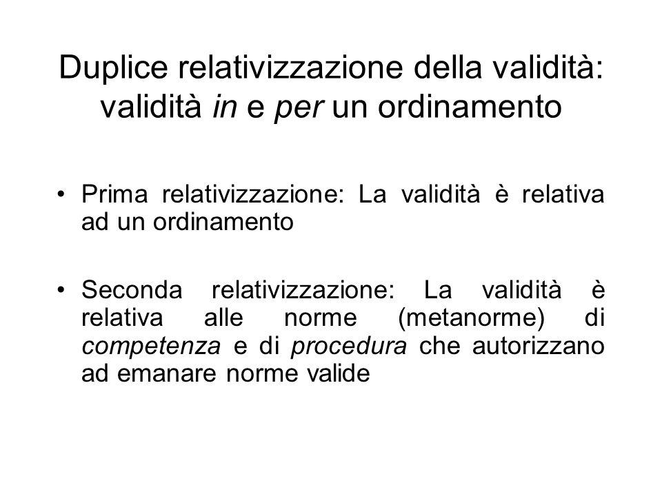 Duplice relativizzazione della validità: validità in e per un ordinamento Prima relativizzazione: La validità è relativa ad un ordinamento Seconda rel