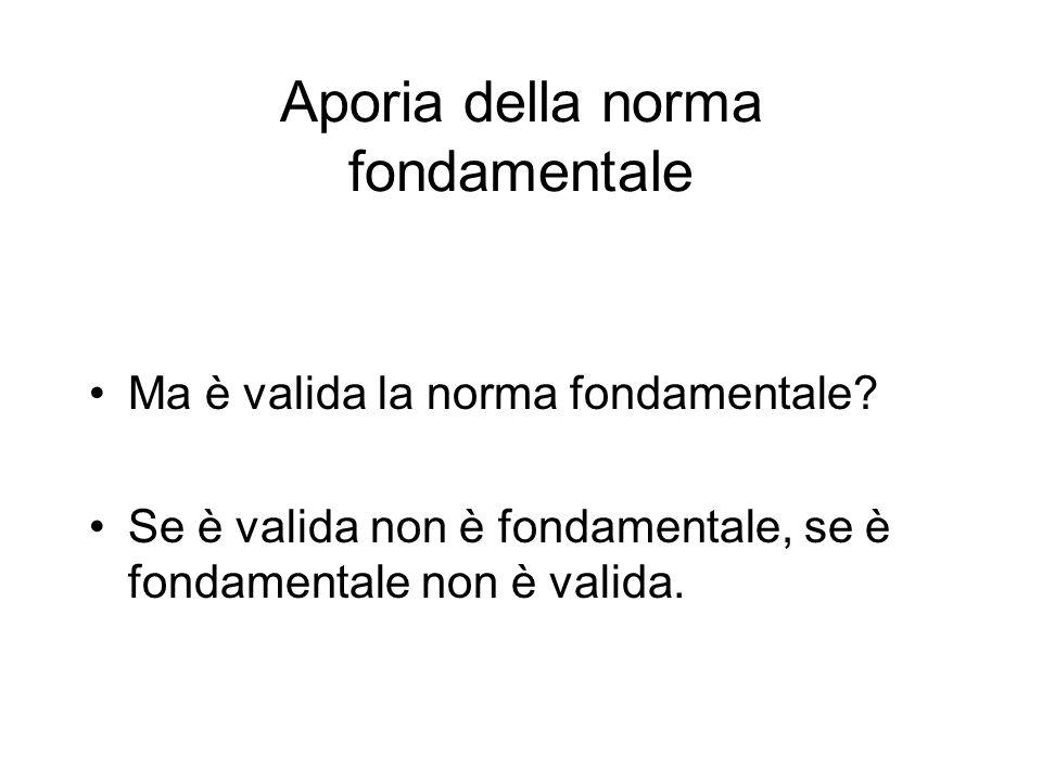 Aporia della norma fondamentale Ma è valida la norma fondamentale? Se è valida non è fondamentale, se è fondamentale non è valida.