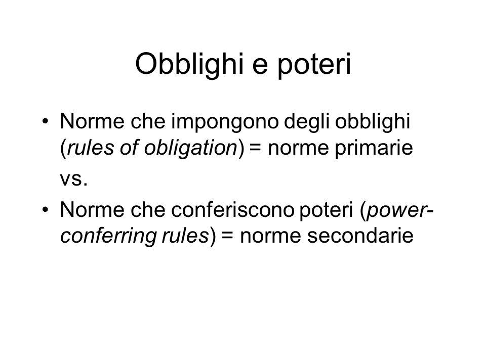 Obblighi e poteri Norme che impongono degli obblighi (rules of obligation) = norme primarie vs. Norme che conferiscono poteri (power- conferring rules