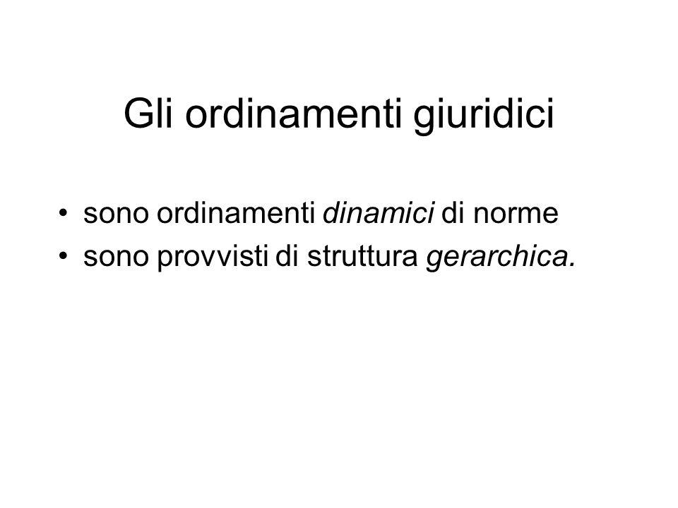 Gli ordinamenti giuridici sono ordinamenti dinamici di norme sono provvisti di struttura gerarchica.