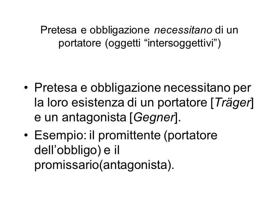 Pretesa e obbligazione necessitano di un portatore (oggetti intersoggettivi) Pretesa e obbligazione necessitano per la loro esistenza di un portatore