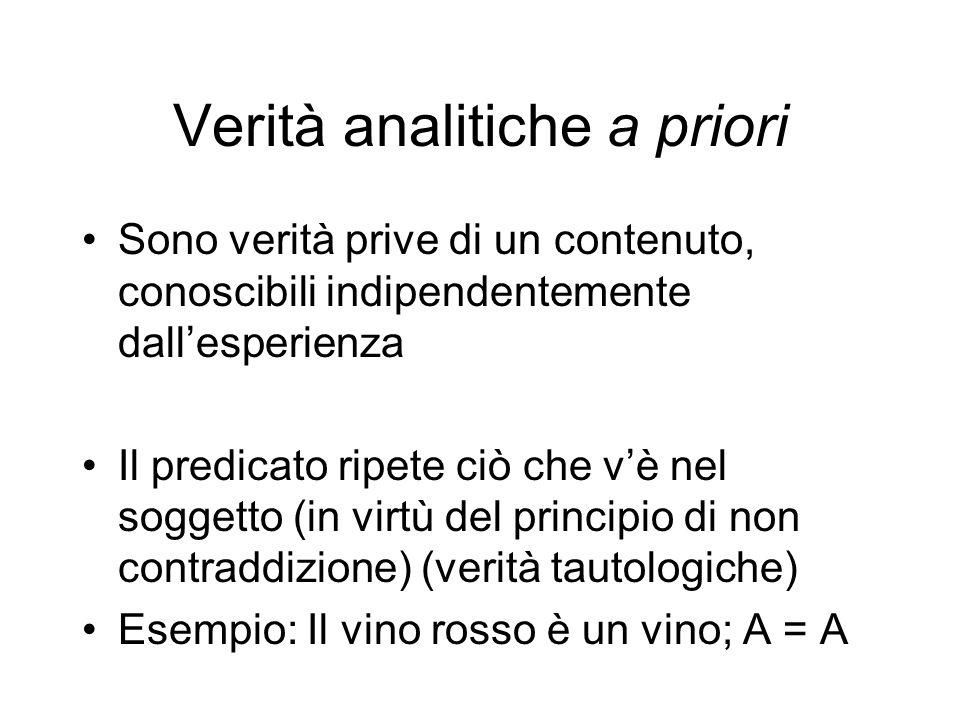 Verità analitiche a priori Sono verità prive di un contenuto, conoscibili indipendentemente dallesperienza Il predicato ripete ciò che vè nel soggetto