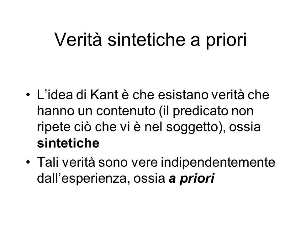 Verità sintetiche a priori Lidea di Kant è che esistano verità che hanno un contenuto (il predicato non ripete ciò che vi è nel soggetto), ossia sinte