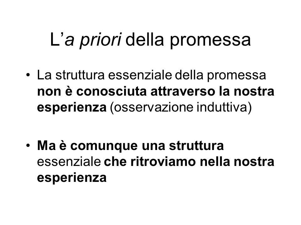 La priori della promessa La struttura essenziale della promessa non è conosciuta attraverso la nostra esperienza (osservazione induttiva) Ma è comunqu