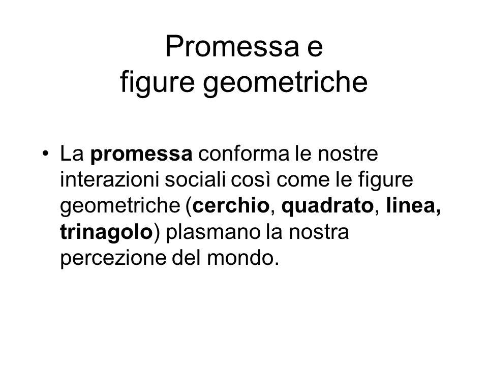 Promessa e figure geometriche La promessa conforma le nostre interazioni sociali così come le figure geometriche (cerchio, quadrato, linea, trinagolo)