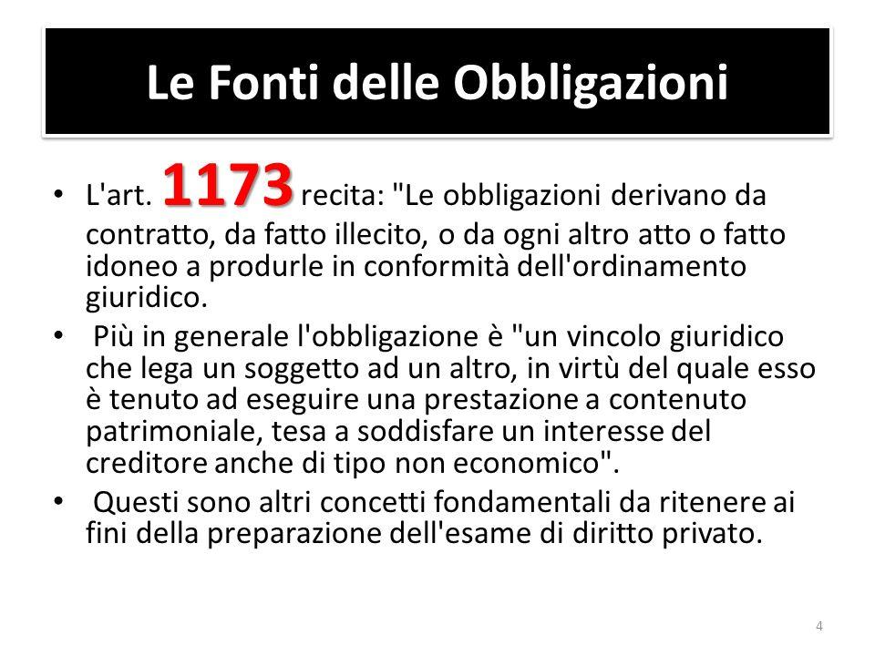 Le Fonti delle Obbligazioni 1173 L art.